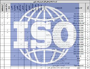 اخذ گواهینامه بین المللی ایزو برای اصناف مختلف